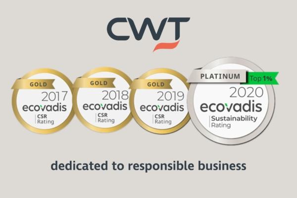 vastutustundlik äritegevus, EcoVadis plaatinum