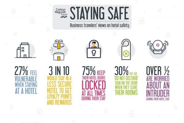 hotelli turvalisus