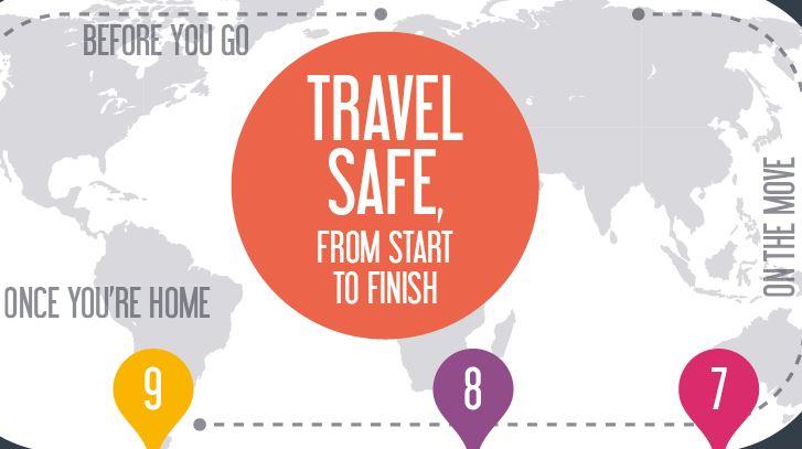 Cwt safe travel2017 cwt estonia kaleva travel cwt safe travel2017 publicscrutiny Choice Image